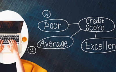 Understanding Your Credit Rating